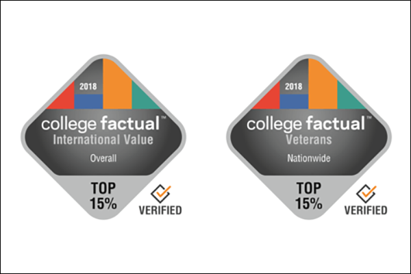 View the full College Factual rankings