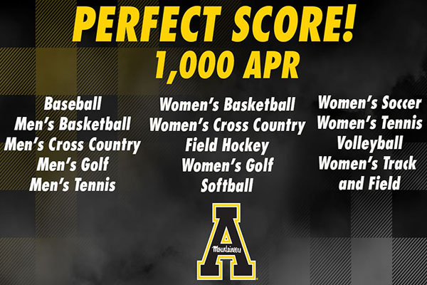 App State Sets Record With 14 Perfect APR Scores