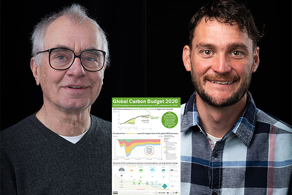 Climate change and the rise of CO2: App State scientists contribute to 2020 Global Carbon Budget