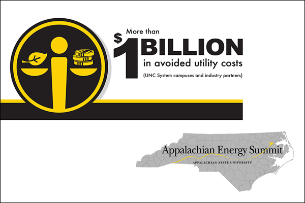 More than $1 billion in NC energy costs avoided, Appalachian Energy Summit reports